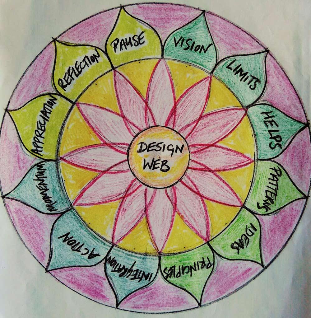 Design Web Mandala